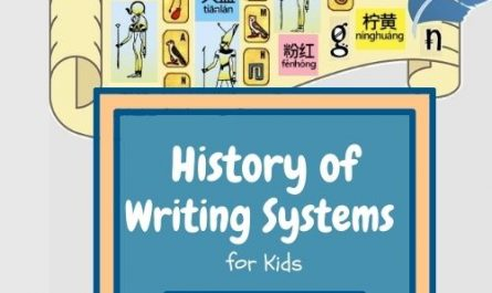 History of Writing Systems for kids