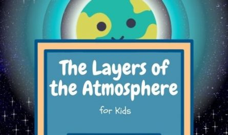 The Layers of the Atmosphere for Kids