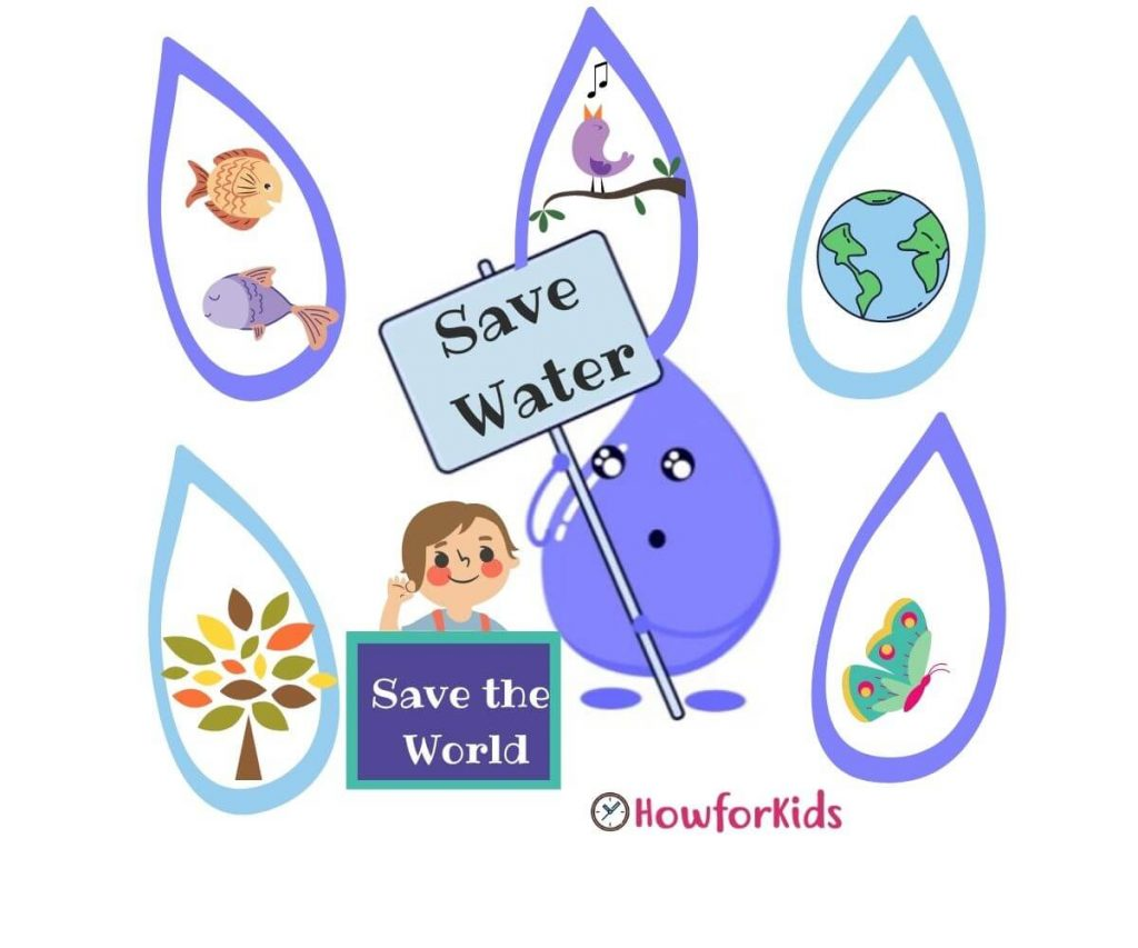 How to save Save water: Save the World