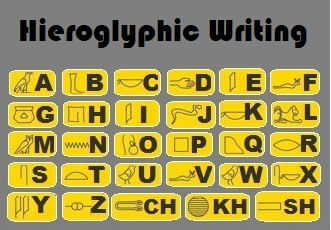 Egyptian Hieroglyphs and their Meaning