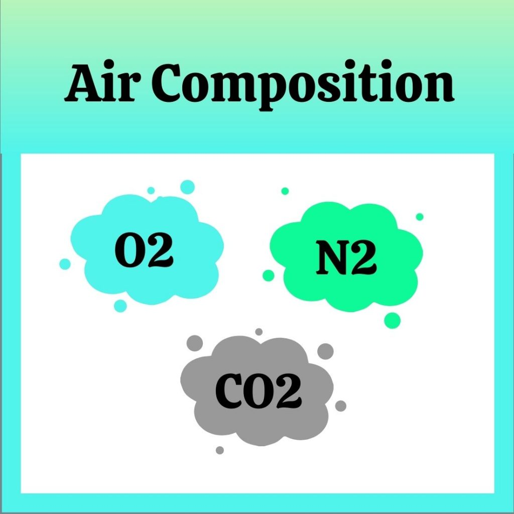 The Air Composition for children